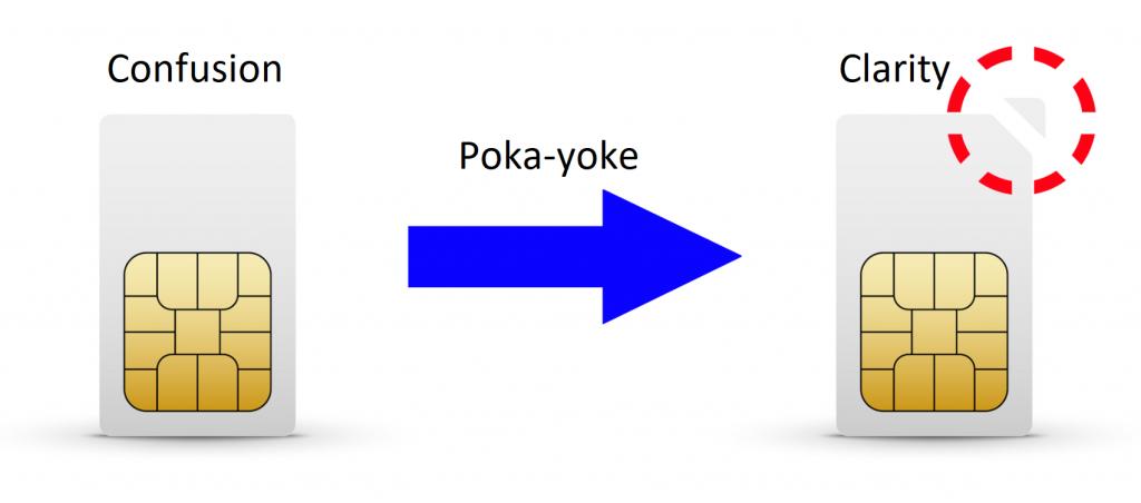 Poka Yoke - zapobieganie powstawania pomyłek